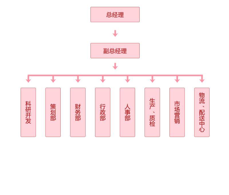 组织机构.jpg